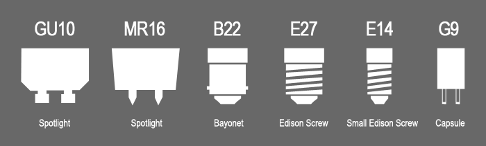 Tipos de casquillo led Tipos de bombillas LED