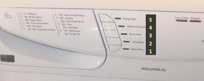 foto2 Códigos de error para lavadoras Indesit y Hotpoint