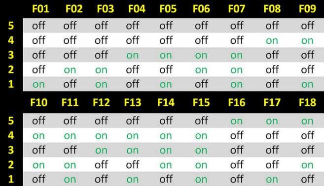 foto3 Códigos de error para lavadoras Indesit y Hotpoint