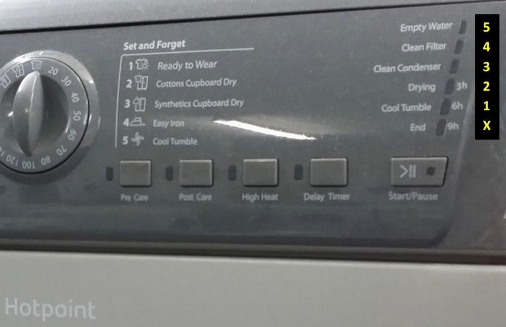 5d673692 9ed5 4ac3 8acf 58ff145c4203 1024x661 Códigos de error secadora Hotpoint TCL